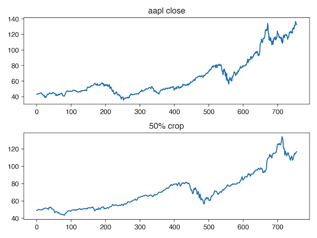 aapl-cropped